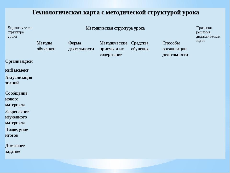 Технологическая карта с методической структурой урока Дидактическая структура...
