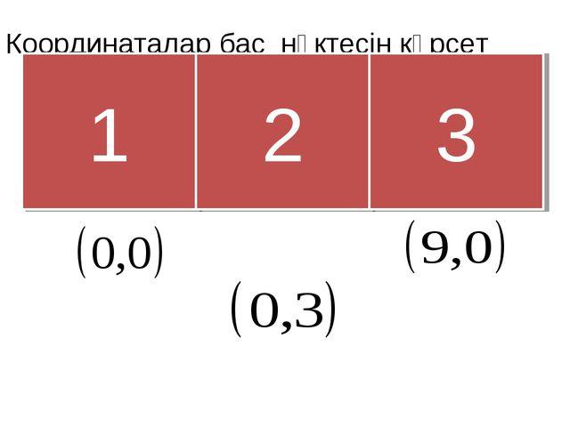 Координаталар бас нүктесін көрсет 1 2 3
