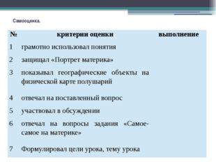 Самооценка. № критерии оценки выполнение 1 грамотно использовал понятия 2 защ