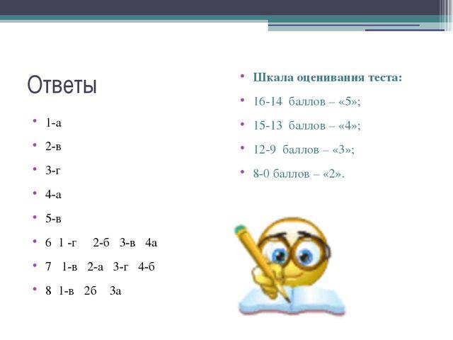 Ответы 1-а 2-в 3-г 4-а 5-в 6 1 -г 2-б 3-в 4а 7 1-в 2-а 3-г 4-б 8 1-в 2б 3а Шк...