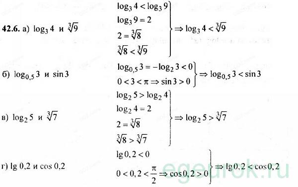 ГДЗ по алгебре 11 класс Мордкович - номер №42.6