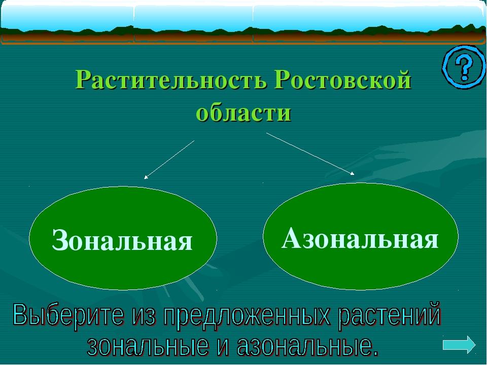 Растительность Ростовской области Зональная Азональная