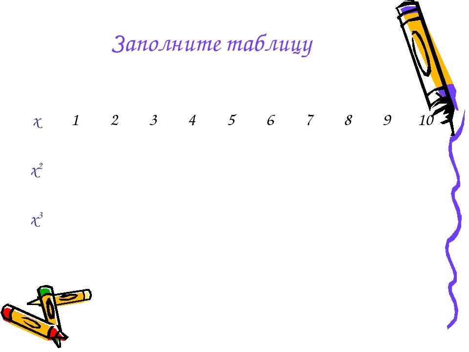 Заполните таблицу х12345678910 х2 х3