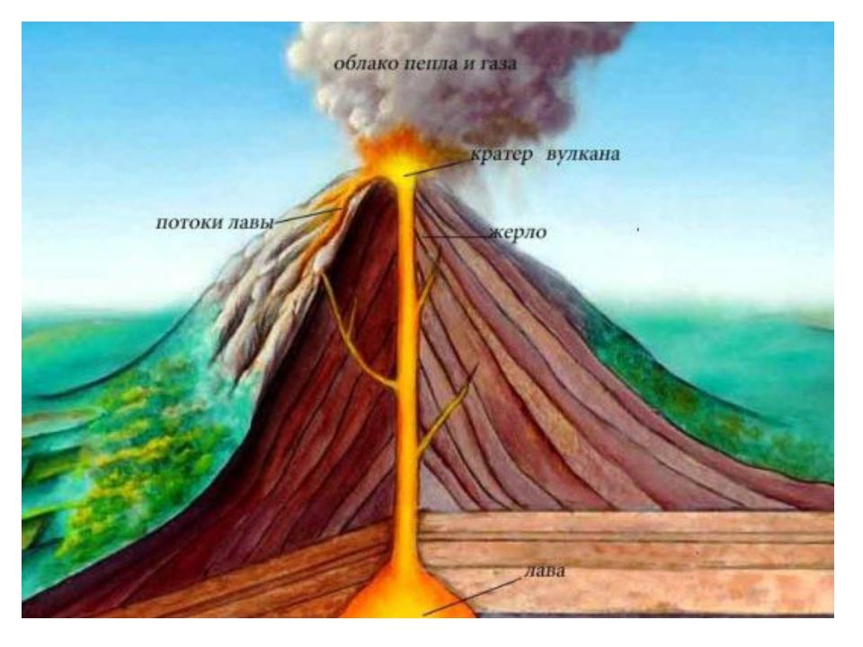 вулкан казино демо игры мобильная версия