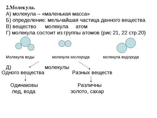 2.Молекула. А) молекула – «маленькая масса» Б) определение: мельчайшая частиц...