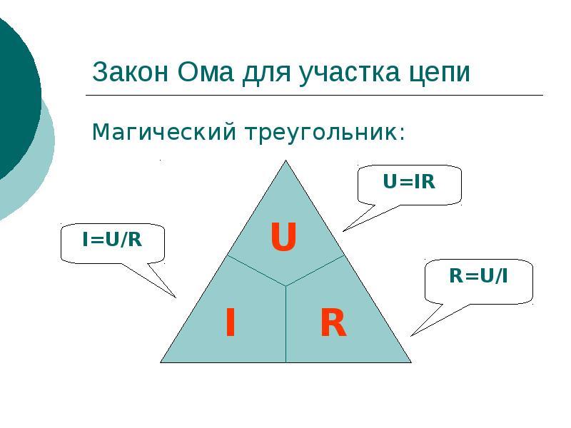 C:\Users\Алия\Pictures\закон ома.jpg