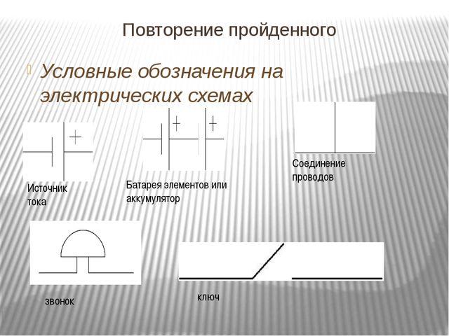 Повторение пройденного Условные обозначения на электрических схемах Источник...