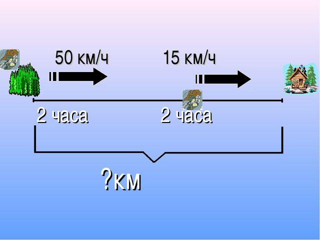 50 км/ч 15 км/ч 2 часа 2 часа ?км