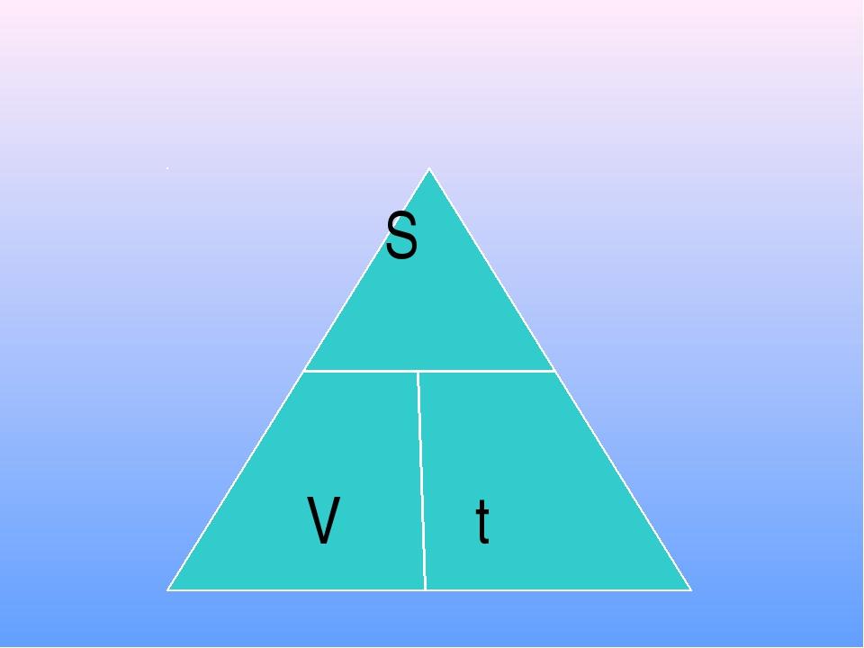 S V t