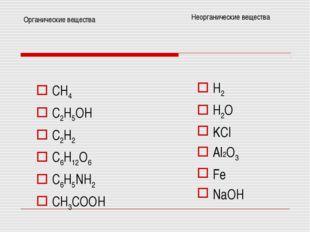 CH4 C2H5OH C2H2 C6H12O6 C6H5NH2 CH3COOH Органические вещества Неорганические