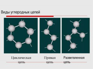 Виды углеродных цепей Разветвленная цепь Прямая цепь Циклическая цепь