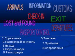 1.Справочная 2.Паспортный контроль 3.Выход 4.Бюро находок 5.Регистрация 6.Там
