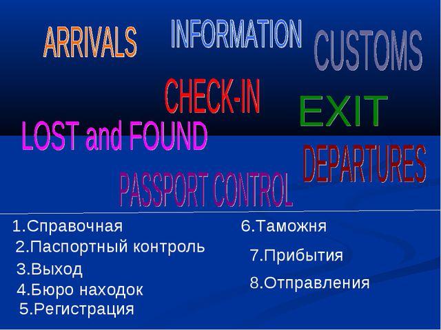 1.Справочная 2.Паспортный контроль 3.Выход 4.Бюро находок 5.Регистрация 6.Там...
