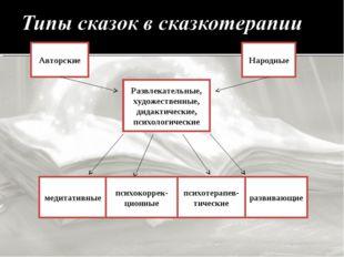Авторские Народные Развлекательные, художественные, дидактические, психологич