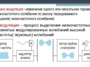 Процесс модуляции –изменение одного или нескольких параметров высокочастотног