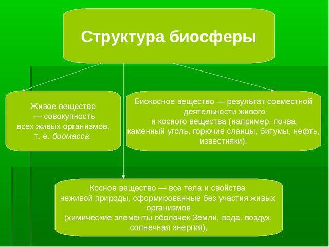 Структура биосферы Живое вещество — совокупность всех живых организмов, т. е...