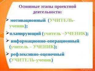 Основные этапы проектной деятельности: мотивационный (УЧИТЕЛЬ-ученик); планир
