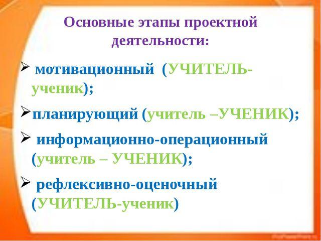 Основные этапы проектной деятельности: мотивационный (УЧИТЕЛЬ-ученик); планир...