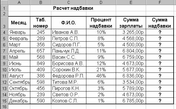 Прикольные поздравления с днём независимости россии