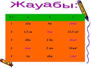 Р/саbS 112м9м108м2 21,5 см9см13,5 см2 36дм6 дм36см2 46мм9 мм54