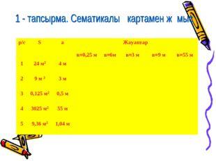 р/сSаЖауаптар в=0,25 мв=6мв=3 мв=9 мв=55 м 124 м24 м 29 м 2