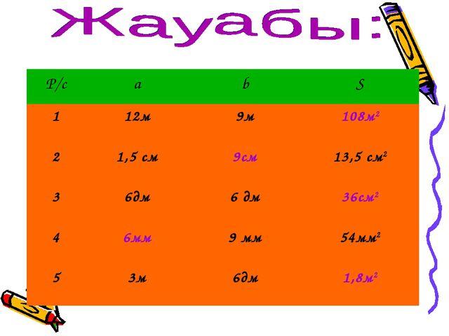 Р/саbS 112м9м108м2 21,5 см9см13,5 см2 36дм6 дм36см2 46мм9 мм54...