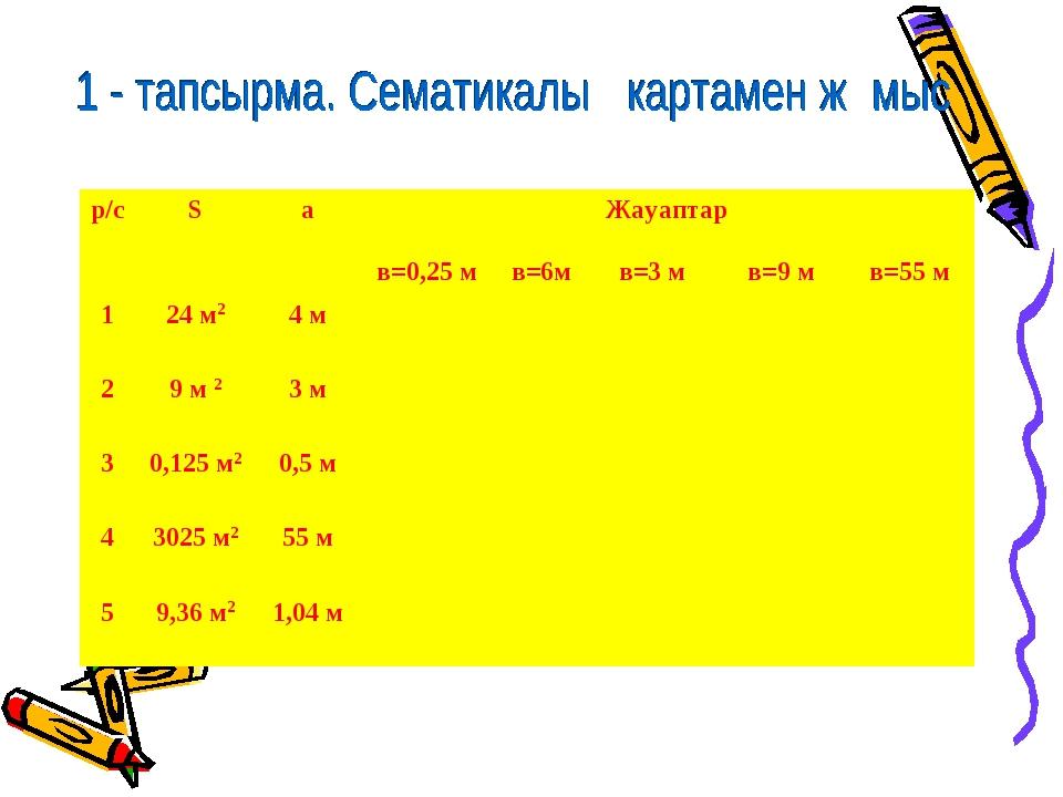 р/сSаЖауаптар в=0,25 мв=6мв=3 мв=9 мв=55 м 124 м24 м 29 м 2...
