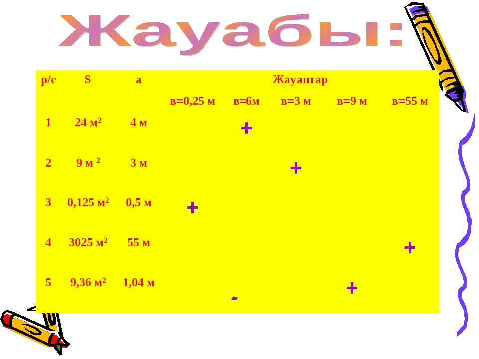 р/сSаЖауаптар в=0,25 мв=6мв=3 мв=9 мв=55 м 124 м24 м+ 29 м 2...