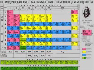 Вариант 1. Вариант 2. Элемент II A группы 4-го периода. Элемент V А группы 2-