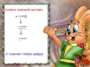 Схема в знаковой системе: + *,***0 *,**** *,**** (* означает любую цифру)