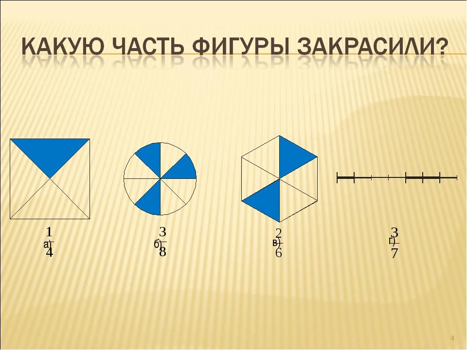 * а) б) в) г)