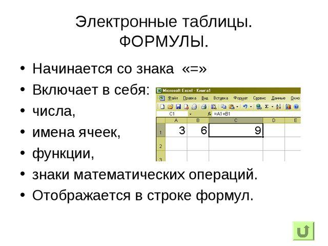 Электронные таблицы. ФОРМУЛЫ. Начинается со знака «=» Включает в себя: числа,...