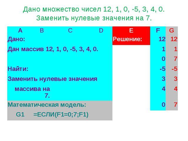 Дано множество чисел 12, 1, 0, -5, 3, 4, 0. Заменить нулевые значения на 7. A...
