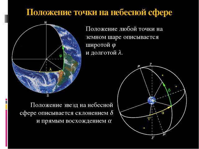 Положение точки на небесной сфере Положение звезд на небесной сфере описывает...