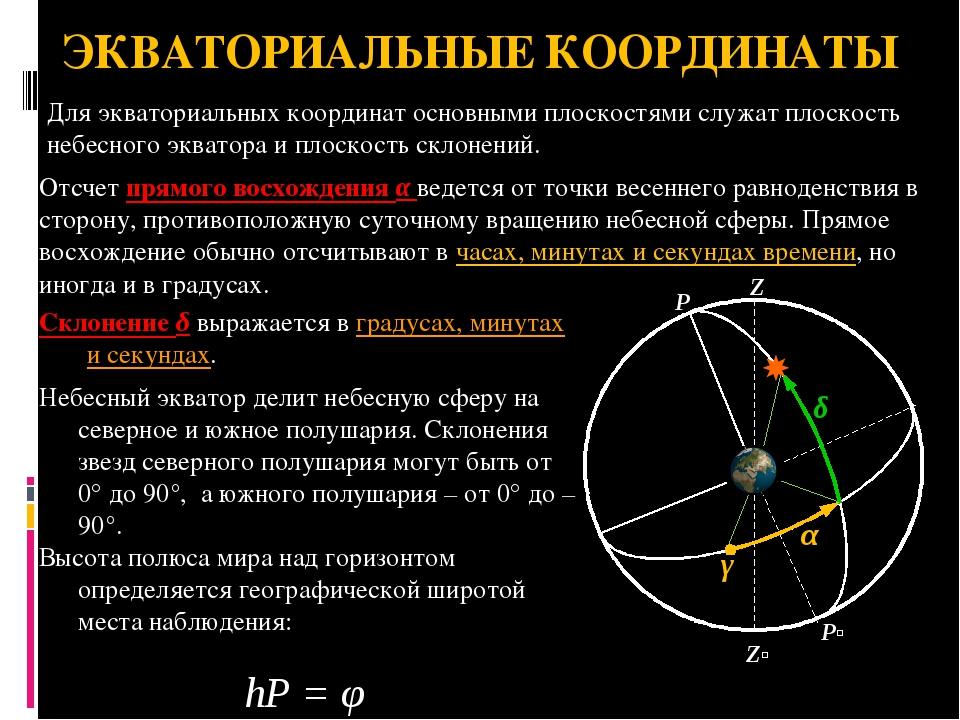Открытый урок астрономии небесная сфера