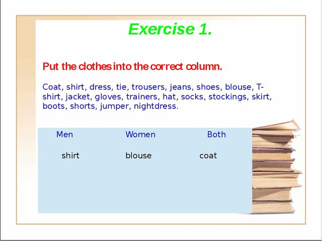 Put the clothes into the correct column. Coat, shirt, dress, tie, trousers,...