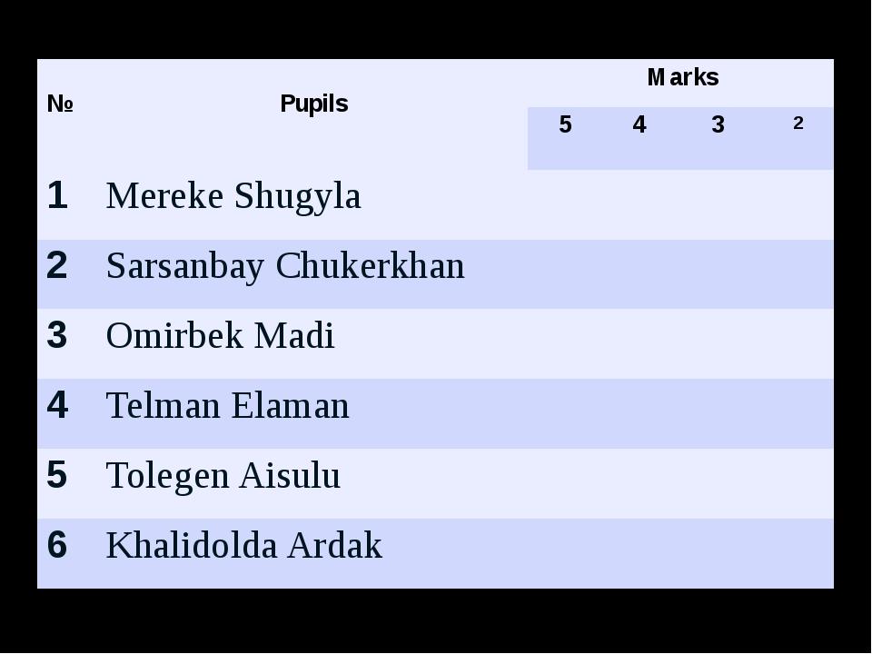 № Pupils Marks 5 4 3 2 1 MerekeShugyla 2 SarsanbayChukerkhan 3 OmirbekMadi 4...