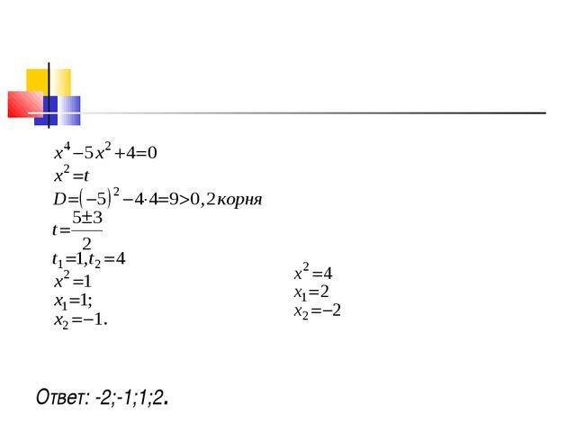 Ответ: -2;-1;1;2.
