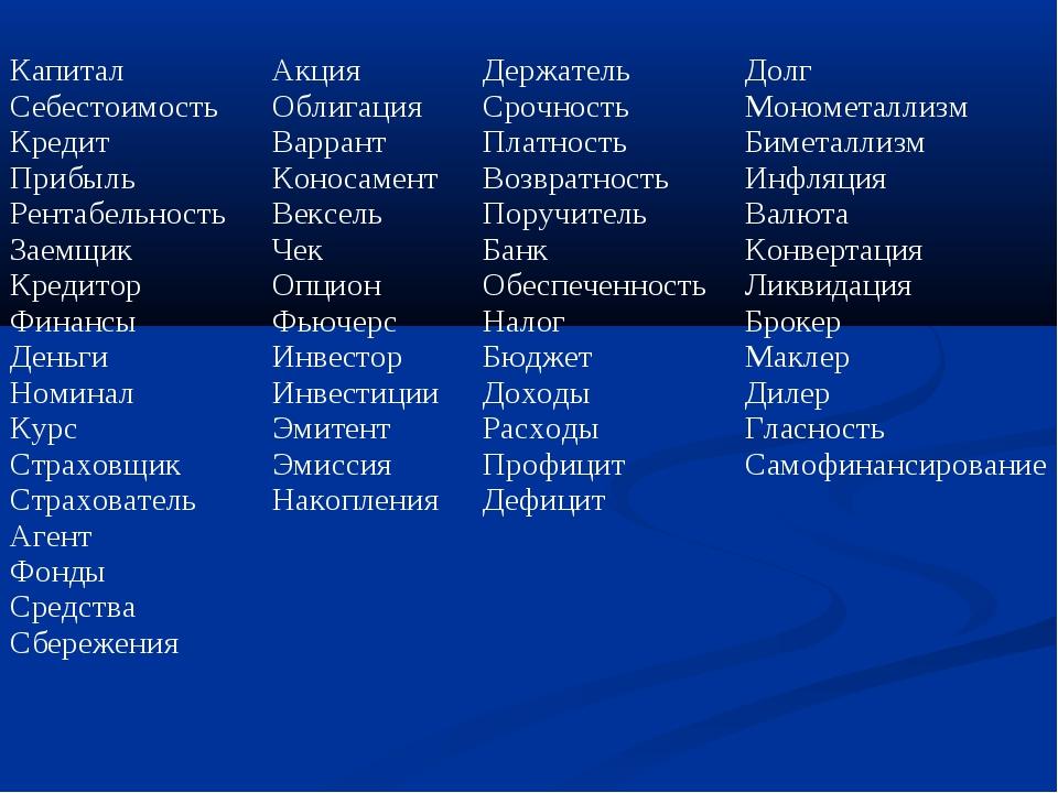Капитал Себестоимость Кредит Прибыль Рентабельность Заемщик Кредитор Финансы...