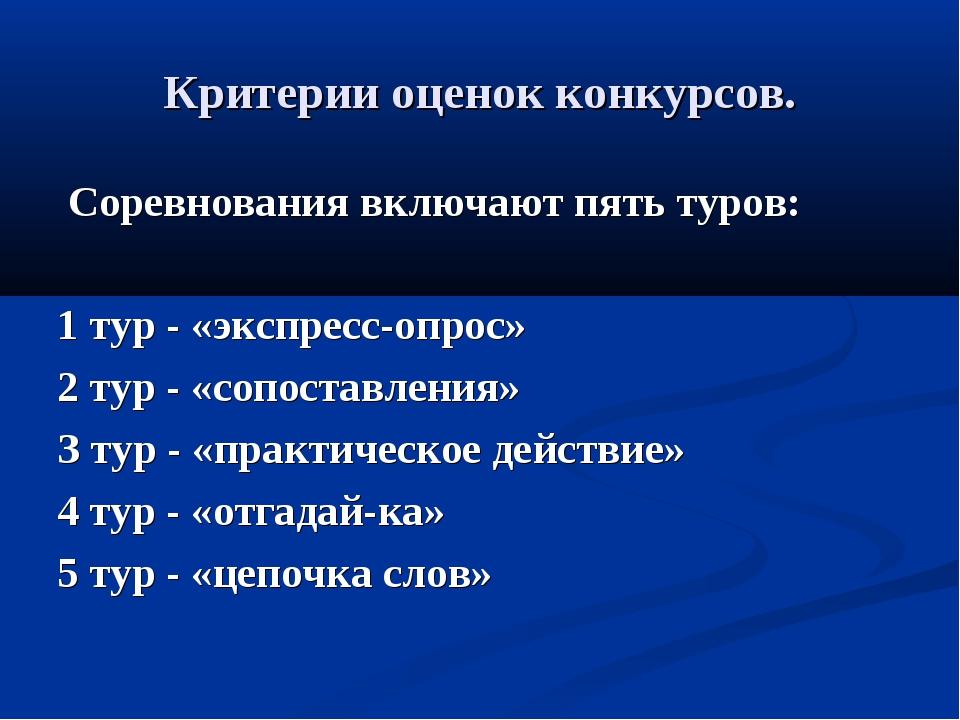 Критерии оценок конкурсов. Соревнования включают пять туров: 1 тур - «экспрес...