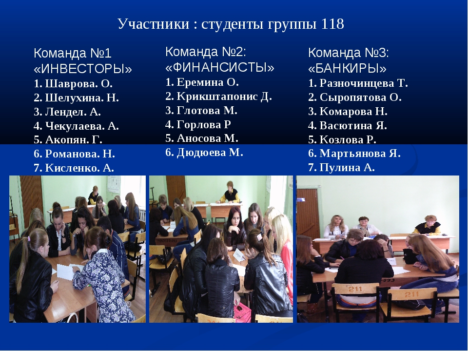 Участники : студенты группы 118 Команда №1 «ИНВЕСТОРЫ» 1. Шаврова. О. 2. Шелу...