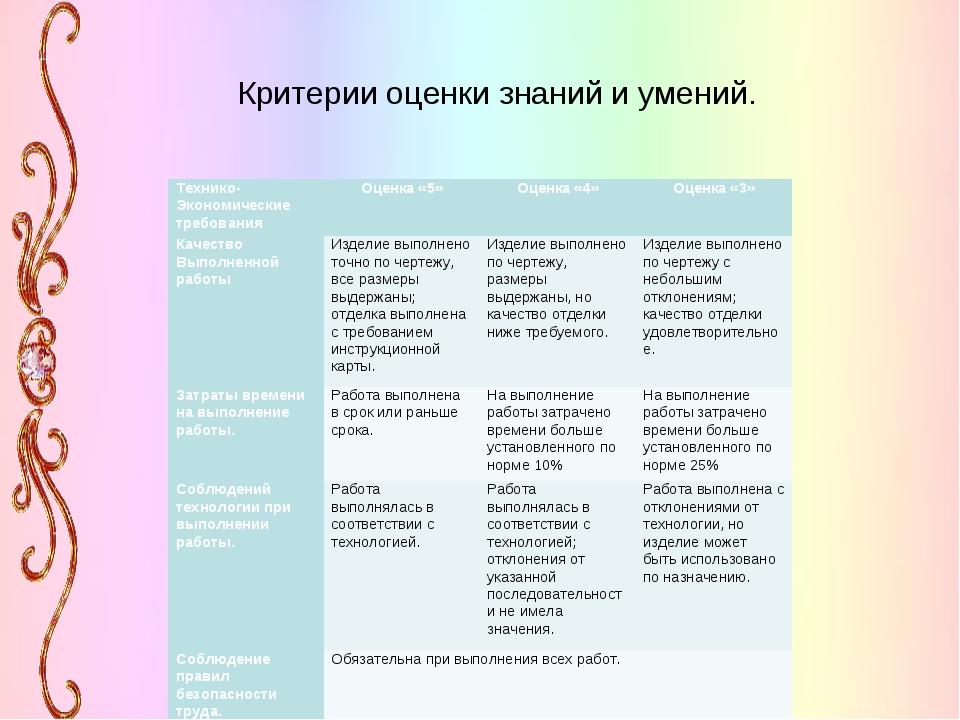Критерии оценки знаний и умений. Технико- Экономические требованияОценка «5»...
