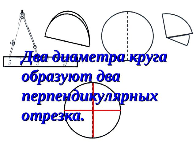 Два диаметра круга образуют два перпендикулярных отрезка.