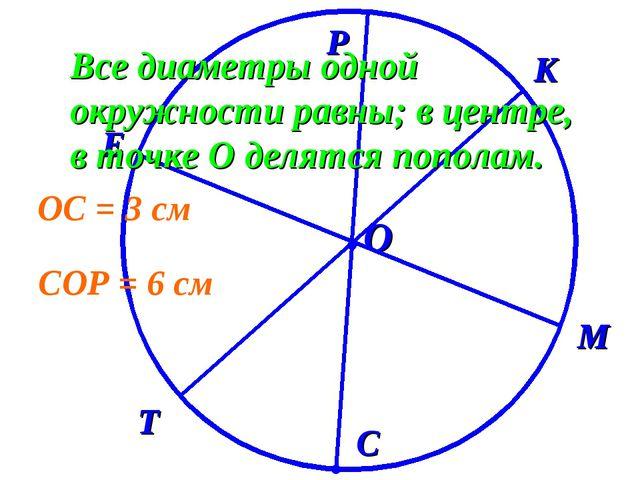 · О · С ОС = 3 см Р К М Т Е Все диаметры одной окружности равны; в центре, в...