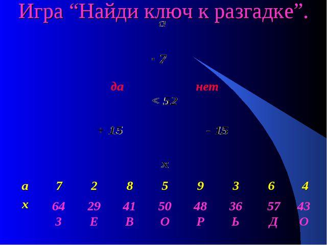 """Игра """"Найди ключ к разгадке"""". 64 З 29 Е 41 В 50 О 48 Р 36 Ь 57 Д 43 О да нет..."""