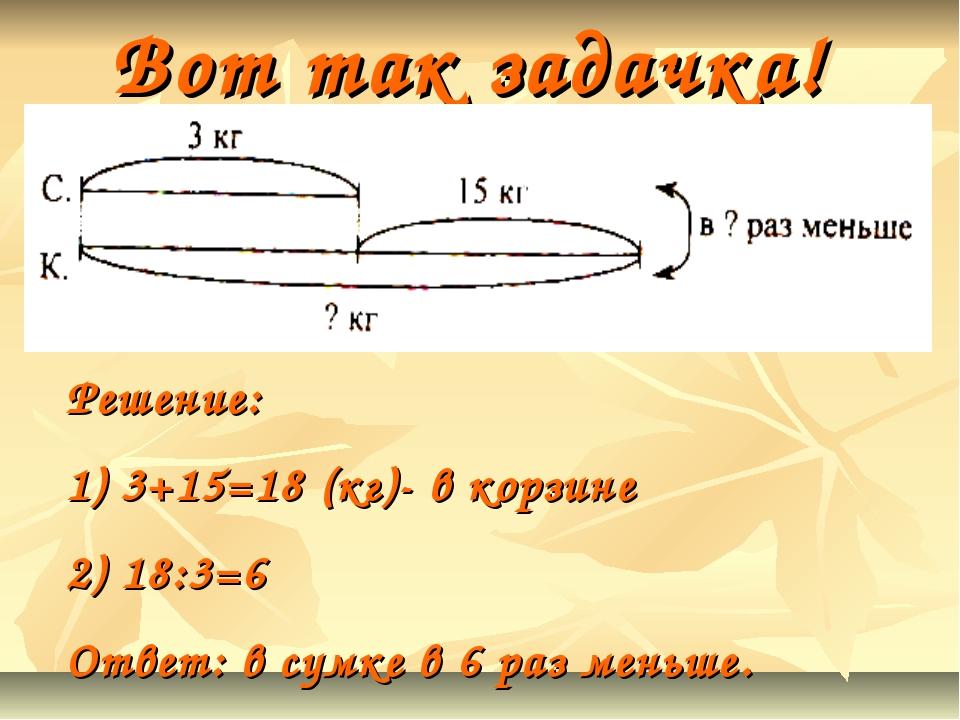 Вот так задачка! Решение: 3+15=18 (кг)- в корзине 18:3=6 Ответ: в сумке в 6 р...