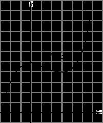 http://mathb.reshuege.ru/get_file?id=5339