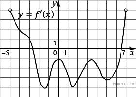 http://mathb.reshuege.ru/get_file?id=6112