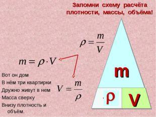  m V Запомни схему расчёта плотности, массы, объёма! Вот он дом В нём три кв