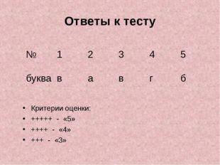 Ответы к тесту Критерии оценки: +++++ - «5» ++++ - «4» +++ - «3» №12345